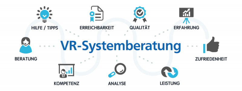 VR Systemberatung